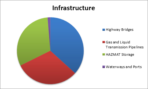 Corrosion_in_the_Infrastructure_Industry